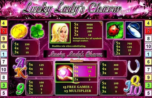 Lucky Lady's Charm Deluxe Символы Wild, Scatter