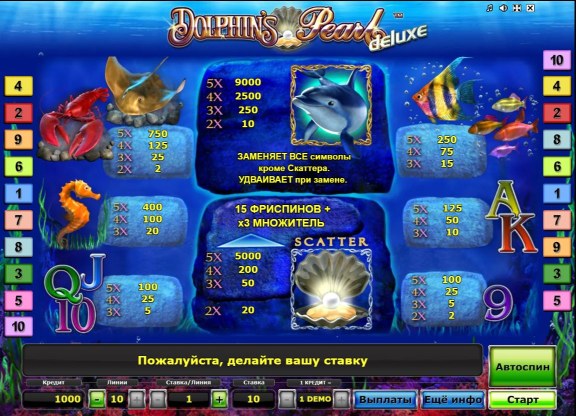 Dolphin's Pearl Deluxe Символы Wild, Scatter