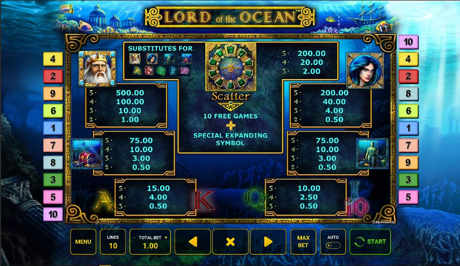 Lord Of The Ocean Символы Wild, Scatter